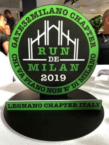 Run del MIlan 2019